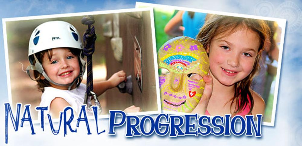 Our Program – A Natural Progression