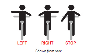 bicycling hand signals