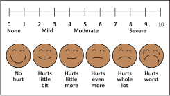 pain scale with faces